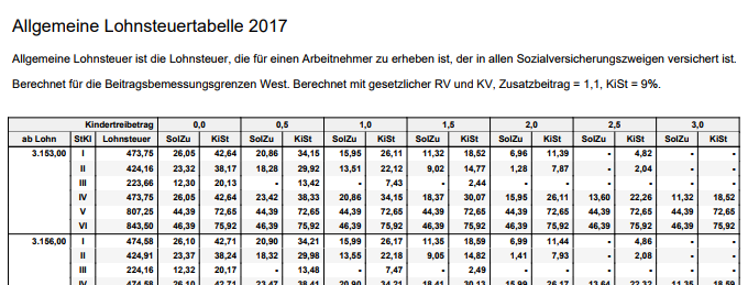 einkommensteuertabelle 2017 bmf