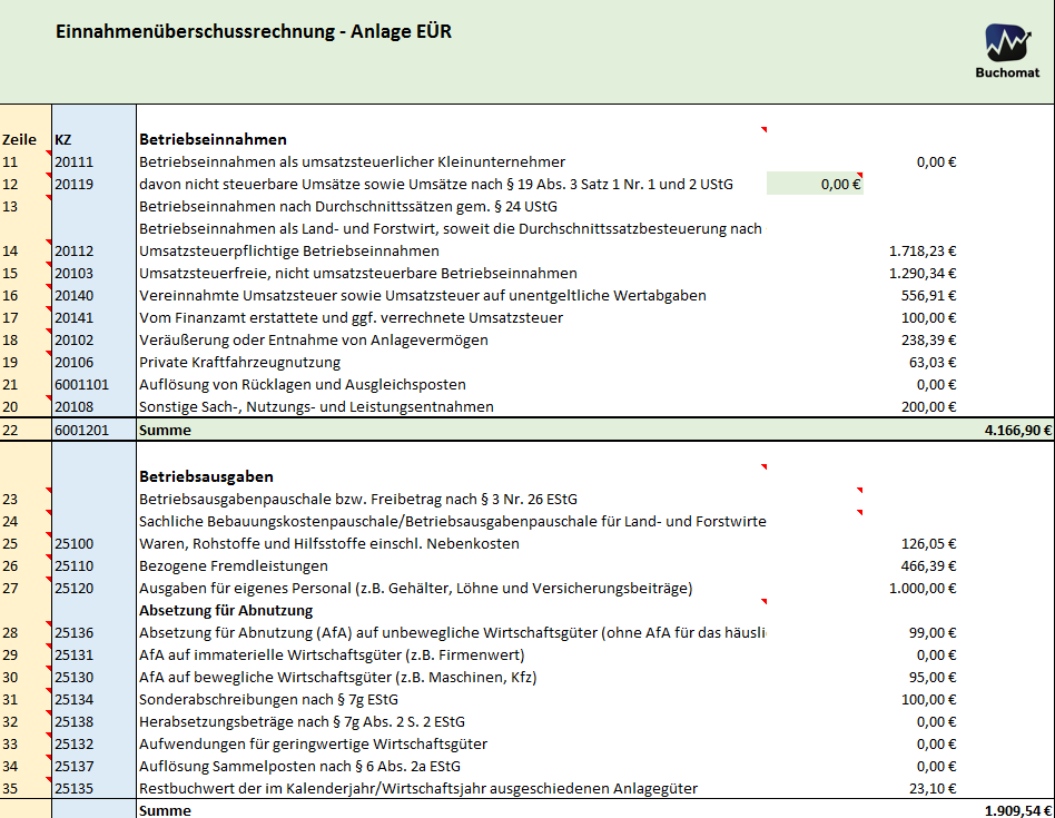Excel Arbeitsblatt Trennen : Groß excel arbeitsblatt vorlage fotos ideen fortsetzen